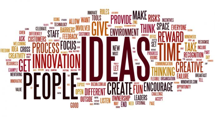 Innovation brainstorming wordle creativity